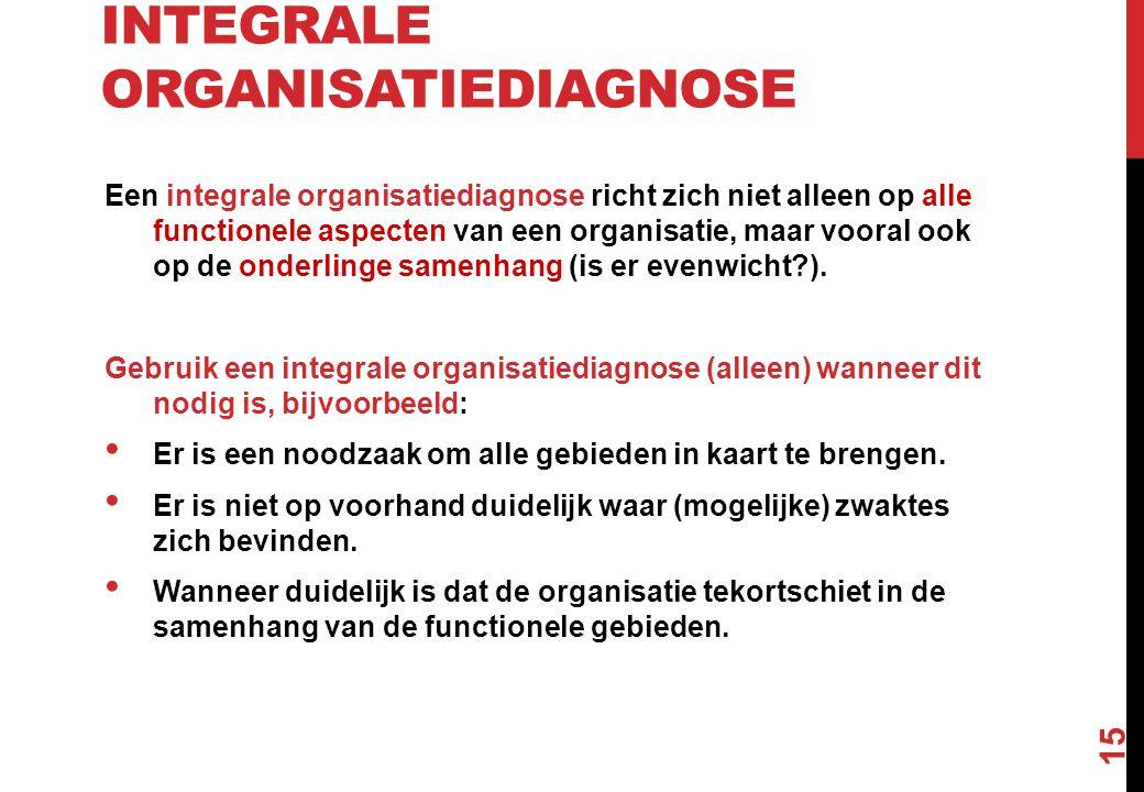 INTEGRALE ORGANISATIEDIAGNOSE Een integrale organisatiediagnose richt zich niet alleen op alle functionele aspecten van een organisatie, maar vooral o