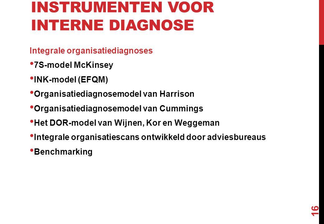 INSTRUMENTEN VOOR INTERNE DIAGNOSE Integrale organisatiediagnoses 7S-model McKinsey INK-model (EFQM) Organisatiediagnosemodel van Harrison Organisatie