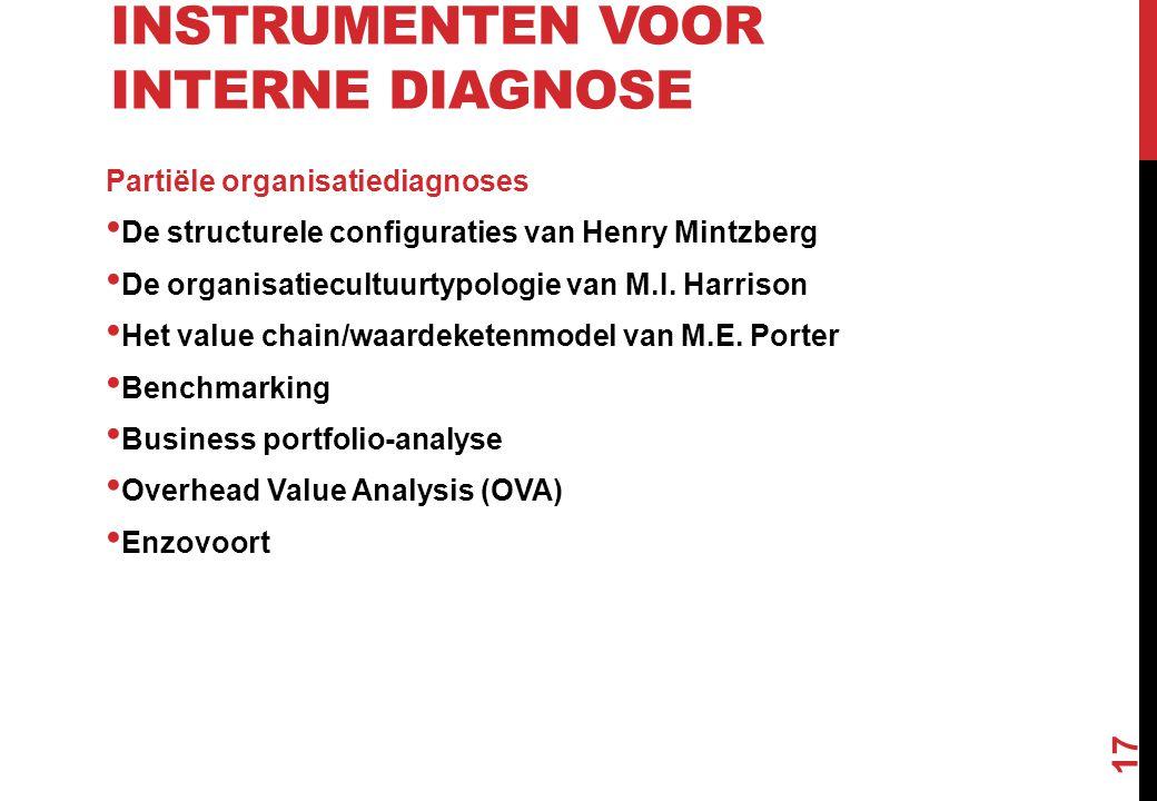 INSTRUMENTEN VOOR INTERNE DIAGNOSE Partiële organisatiediagnoses De structurele configuraties van Henry Mintzberg De organisatiecultuurtypologie van M