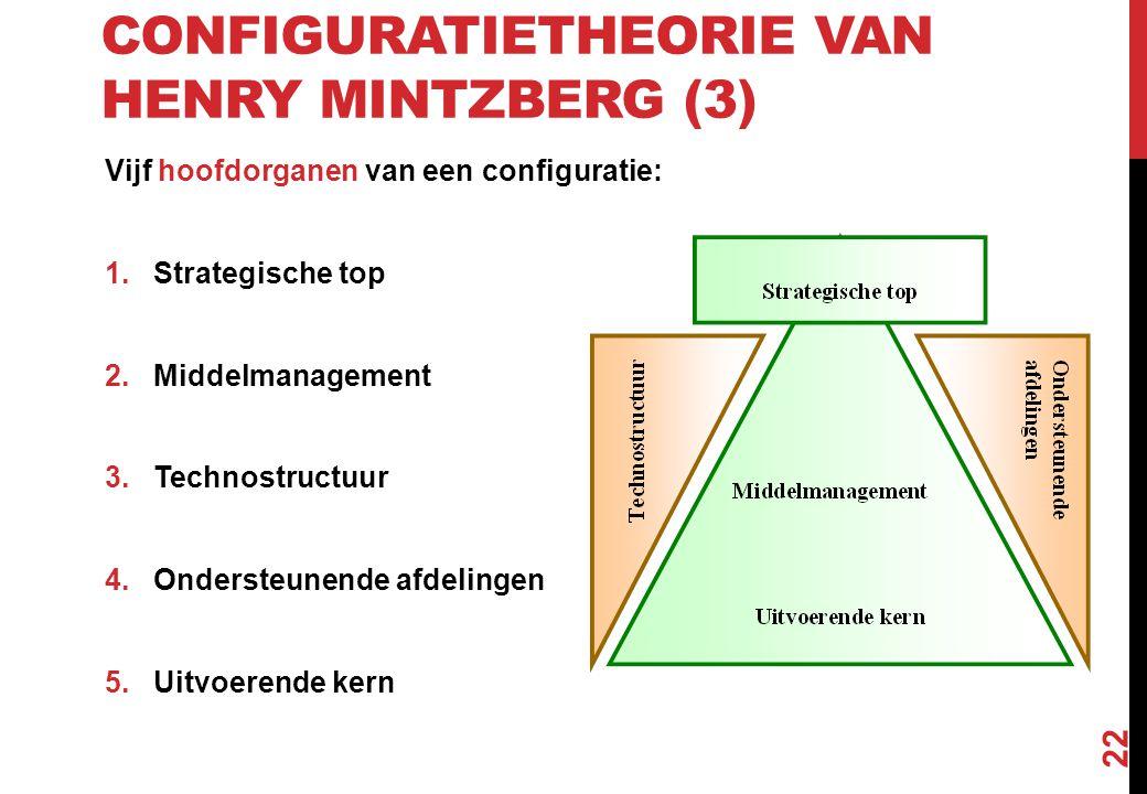 CONFIGURATIETHEORIE VAN HENRY MINTZBERG (3) Vijf hoofdorganen van een configuratie: 1.Strategische top 2.Middelmanagement 3.Technostructuur 4.Onderste
