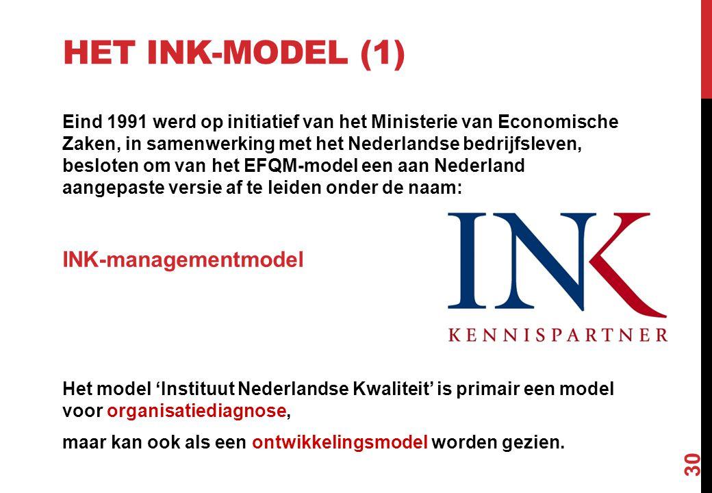 HET INK-MODEL (1) Eind 1991 werd op initiatief van het Ministerie van Economische Zaken, in samenwerking met het Nederlandse bedrijfsleven, besloten o