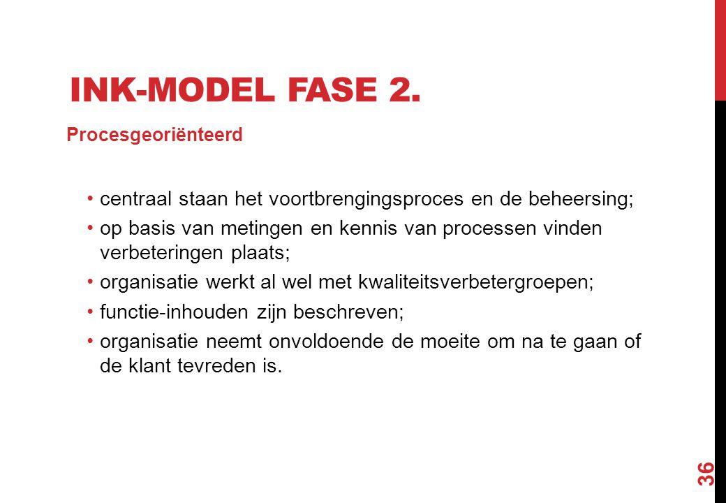 INK-MODEL FASE 2. Procesgeoriënteerd centraal staan het voortbrengingsproces en de beheersing; op basis van metingen en kennis van processen vinden ve
