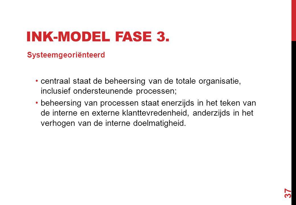 INK-MODEL FASE 3. Systeemgeoriënteerd centraal staat de beheersing van de totale organisatie, inclusief ondersteunende processen; beheersing van proce