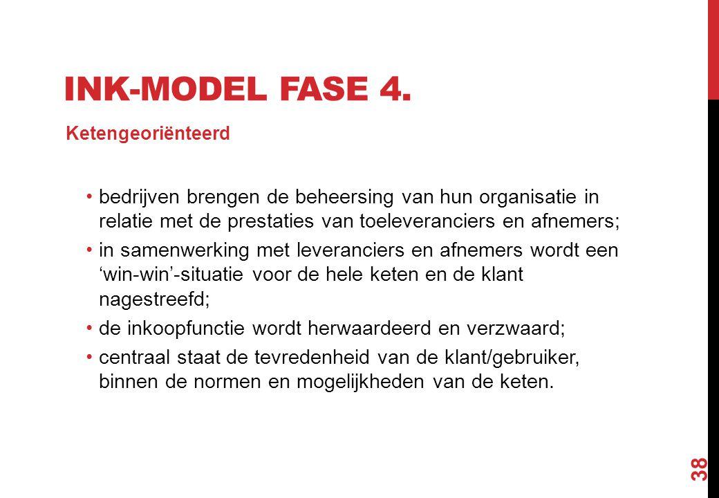 INK-MODEL FASE 4. Ketengeoriënteerd bedrijven brengen de beheersing van hun organisatie in relatie met de prestaties van toeleveranciers en afnemers;