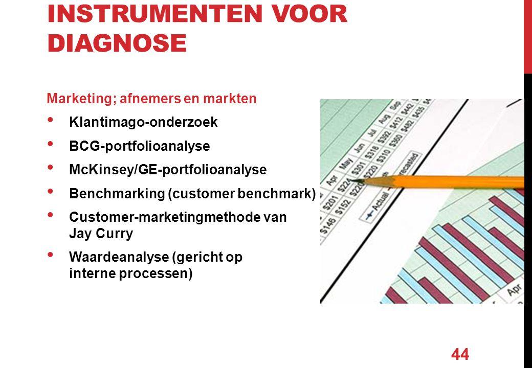 INSTRUMENTEN VOOR DIAGNOSE Marketing; afnemers en markten Klantimago-onderzoek BCG-portfolioanalyse McKinsey/GE-portfolioanalyse Benchmarking (custome