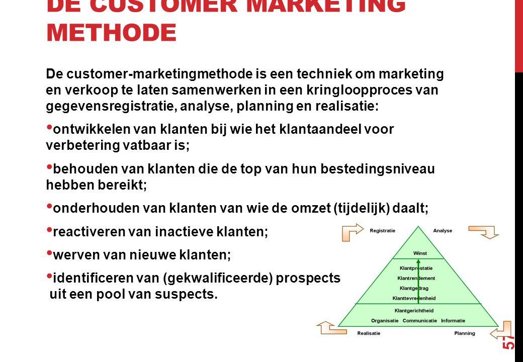 DE CUSTOMER MARKETING METHODE De customer-marketingmethode is een techniek om marketing en verkoop te laten samenwerken in een kringloopproces van geg