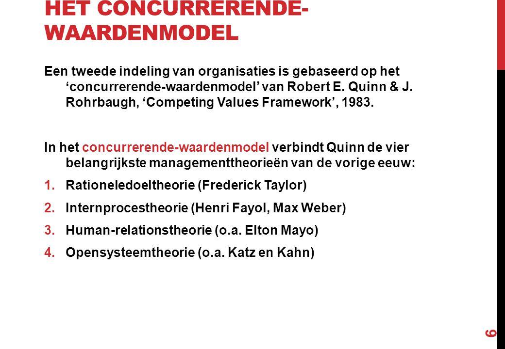 HET CONCURRERENDE- WAARDENMODEL Een tweede indeling van organisaties is gebaseerd op het 'concurrerende-waardenmodel' van Robert E. Quinn & J. Rohrbau