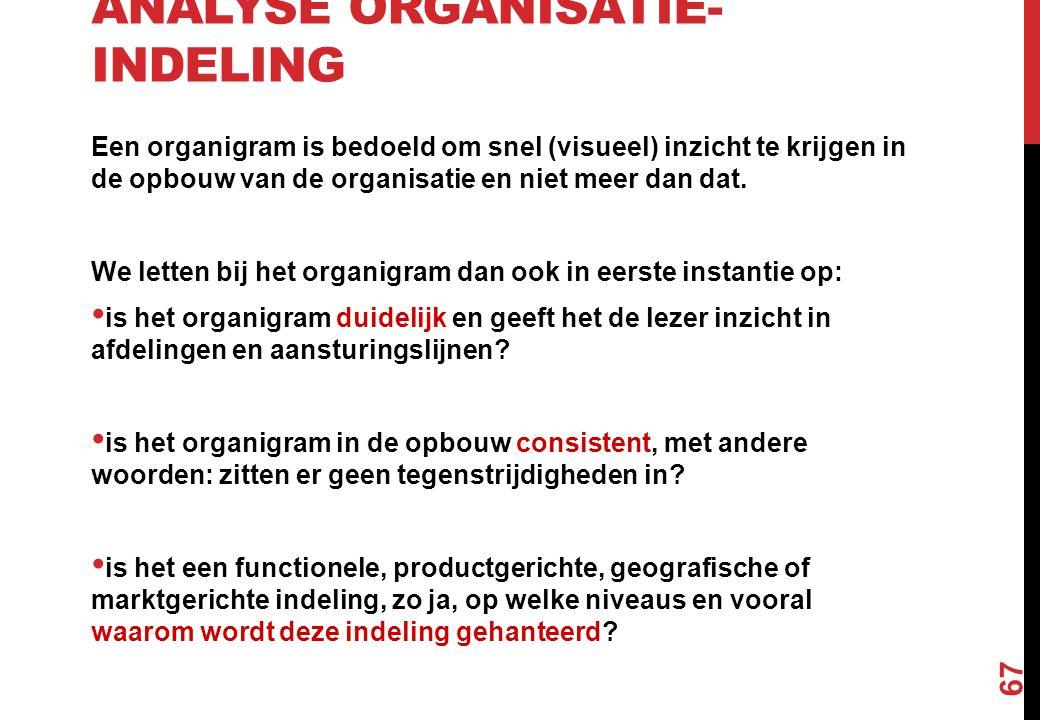 ANALYSE ORGANISATIE- INDELING Een organigram is bedoeld om snel (visueel) inzicht te krijgen in de opbouw van de organisatie en niet meer dan dat. We