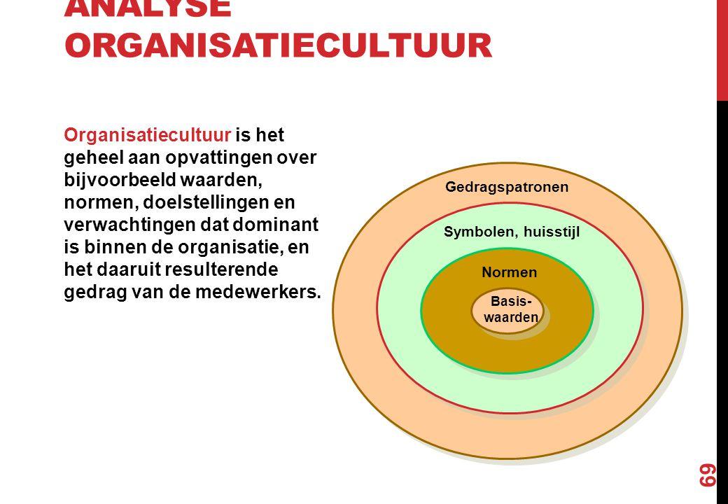 ANALYSE ORGANISATIECULTUUR Organisatiecultuur is het geheel aan opvattingen over bijvoorbeeld waarden, normen, doelstellingen en verwachtingen dat dom