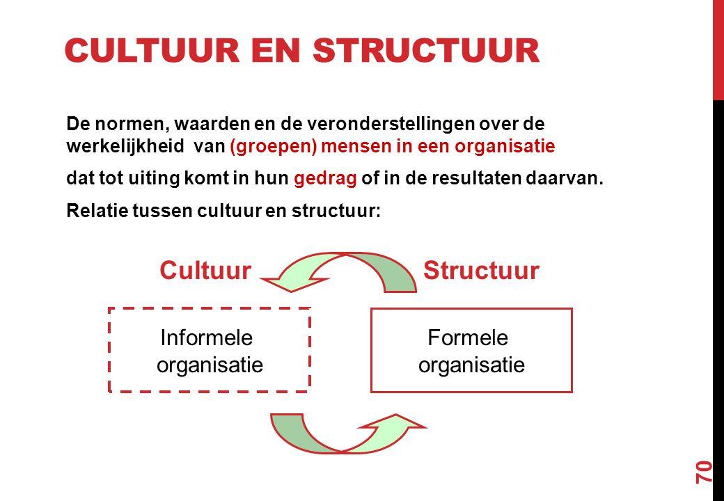 CULTUUR EN STRUCTUUR De normen, waarden en de veronderstellingen over de werkelijkheid van (groepen) mensen in een organisatie dat tot uiting komt in