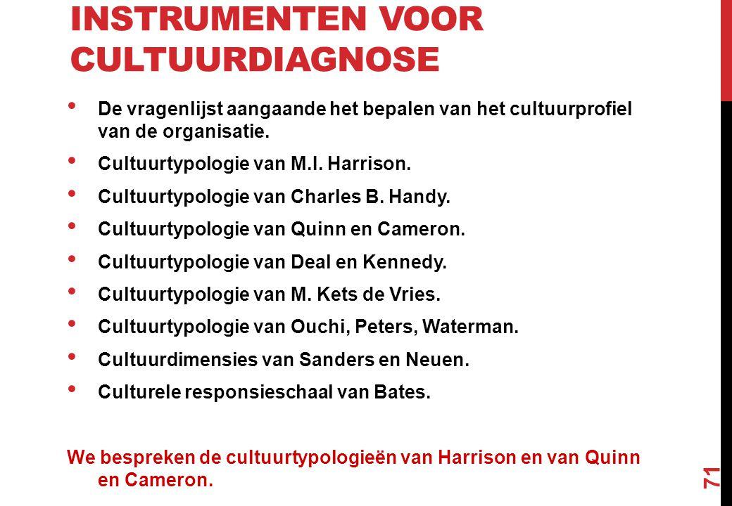 INSTRUMENTEN VOOR CULTUURDIAGNOSE De vragenlijst aangaande het bepalen van het cultuurprofiel van de organisatie. Cultuurtypologie van M.I. Harrison.