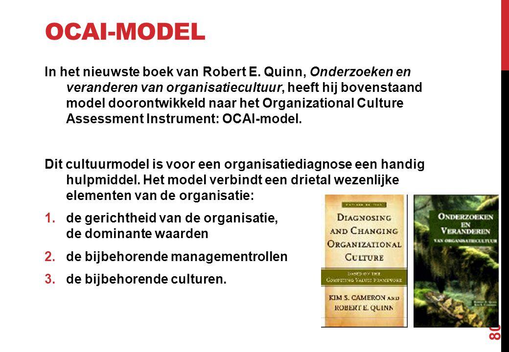 OCAI-MODEL In het nieuwste boek van Robert E. Quinn, Onderzoeken en veranderen van organisatiecultuur, heeft hij bovenstaand model doorontwikkeld naar
