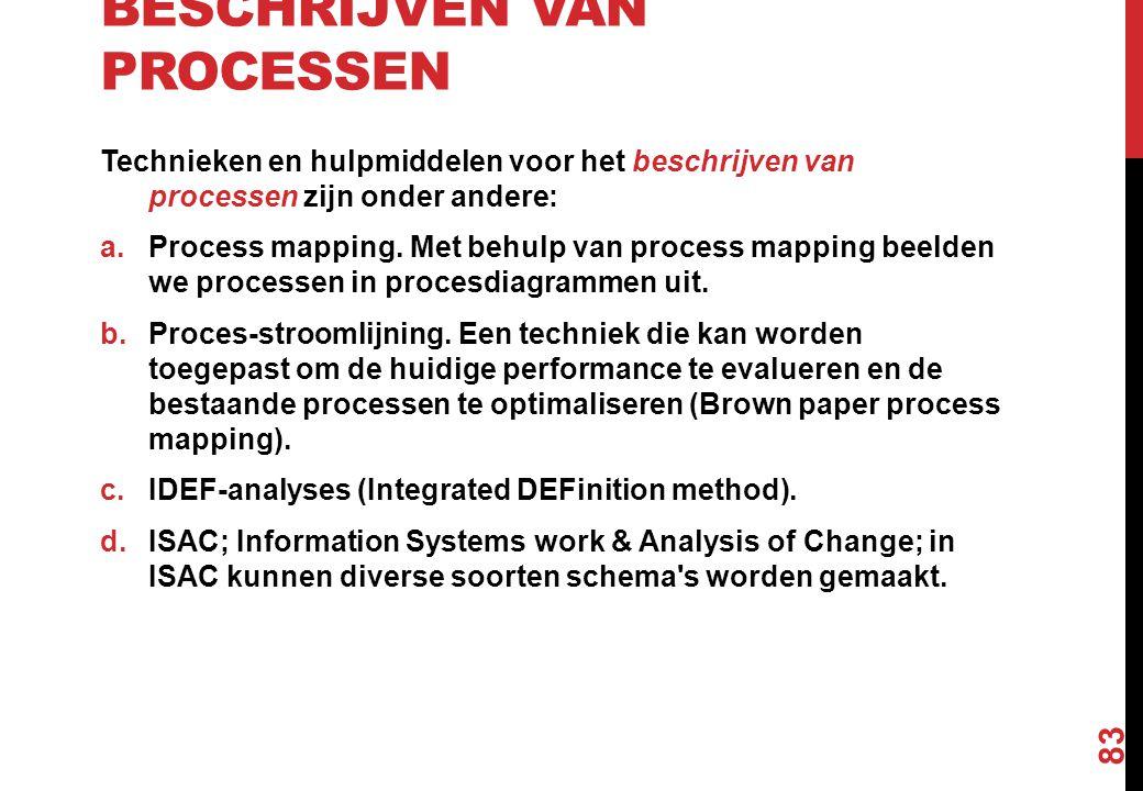 BESCHRIJVEN VAN PROCESSEN Technieken en hulpmiddelen voor het beschrijven van processen zijn onder andere: a.Process mapping. Met behulp van process m