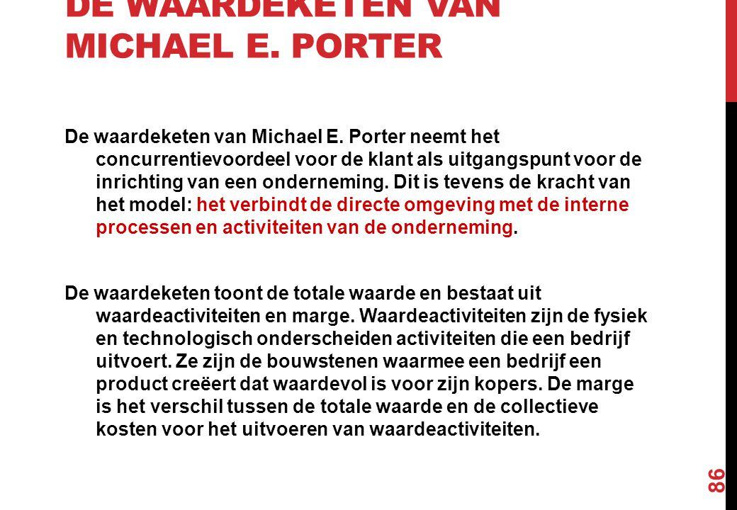 DE WAARDEKETEN VAN MICHAEL E. PORTER De waardeketen van Michael E. Porter neemt het concurrentievoordeel voor de klant als uitgangspunt voor de inrich