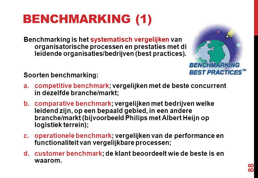 BENCHMARKING (1) Benchmarking is het systematisch vergelijken van organisatorische processen en prestaties met die van leidende organisaties/bedrijven