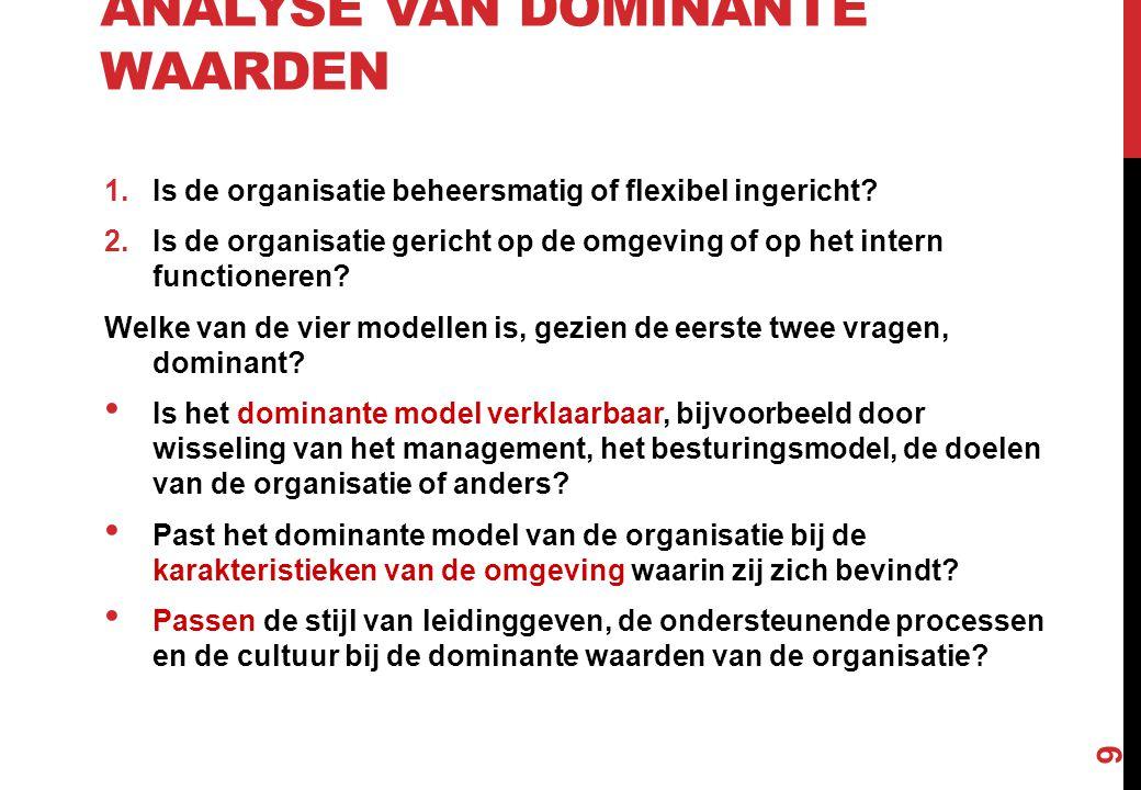 ANALYSE VAN DOMINANTE WAARDEN 1.Is de organisatie beheersmatig of flexibel ingericht? 2.Is de organisatie gericht op de omgeving of op het intern func