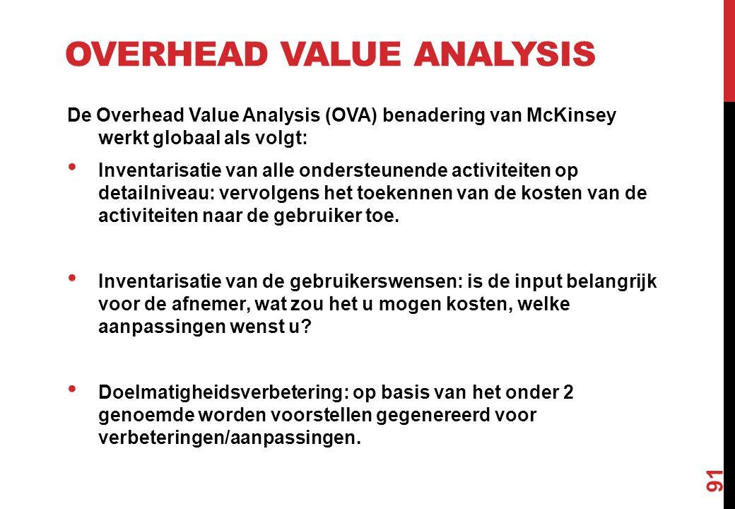 OVERHEAD VALUE ANALYSIS De Overhead Value Analysis (OVA) benadering van McKinsey werkt globaal als volgt: Inventarisatie van alle ondersteunende activ