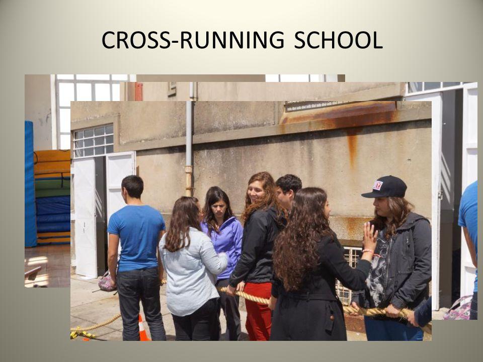 CROSS-RUNNING SCHOOL Verdeeld in groepjes ( 1 persoon per land ) Met theoretische en praktische opdrachten.