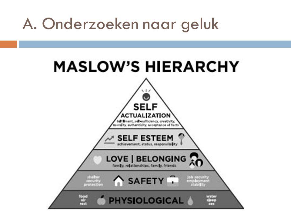A. Onderzoeken naar geluk
