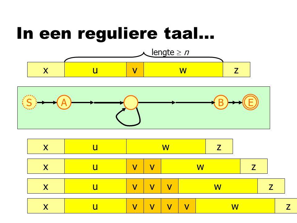 In een reguliere taal… zin yxz S E A B vuwuwxzvuwxzvvuwxzvvvuwxzvvv lengte  n