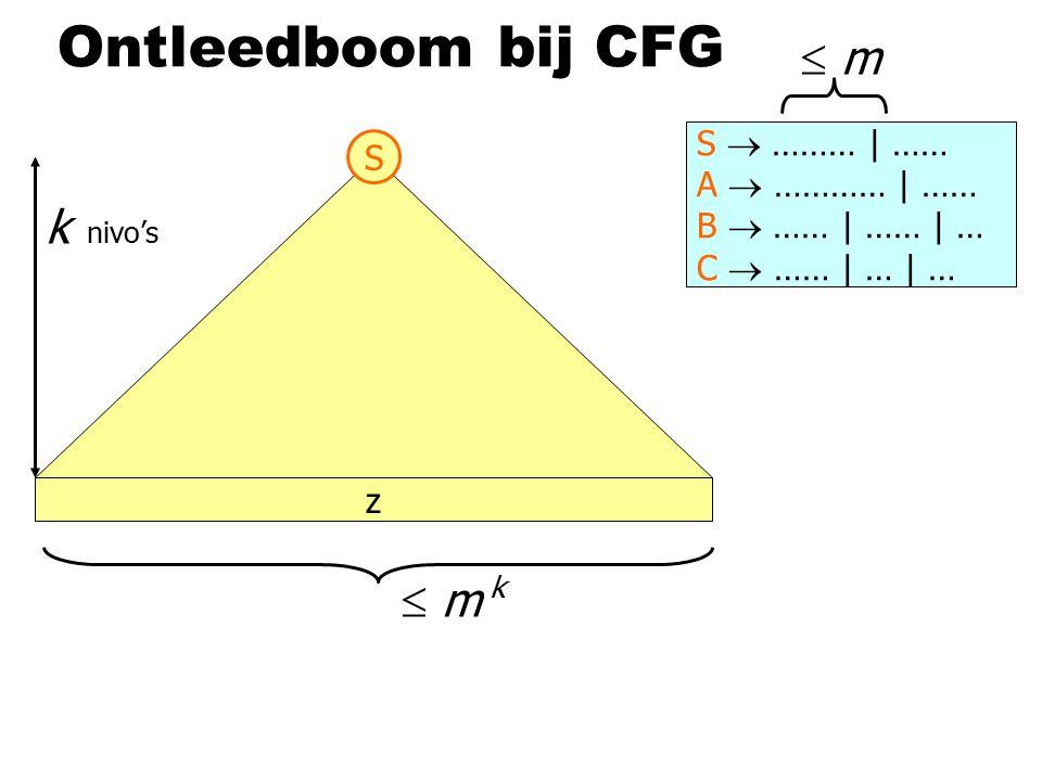 Ontleedboom bij CFG S  ……… | …… A  ………… | …… B  …… | …… | … C  …… | … | …  m m k nivo's  m k z S