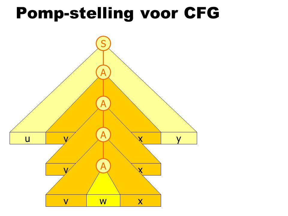 Pomp-stelling voor CFG uy S vx A w A vx A w A vx A w A