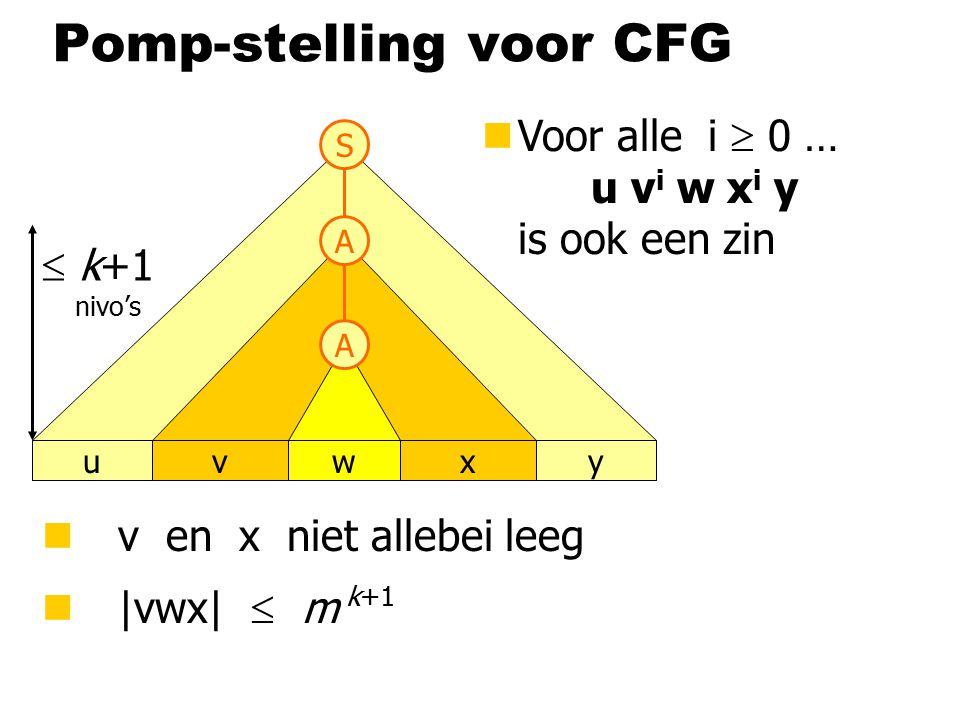 Pomp-stelling voor CFG uy S vx A w A nVoor alle i  0 … u v i w x i y is ook een zin n v en x niet allebei leeg  k+1 nivo's n |vwx|  m k+1