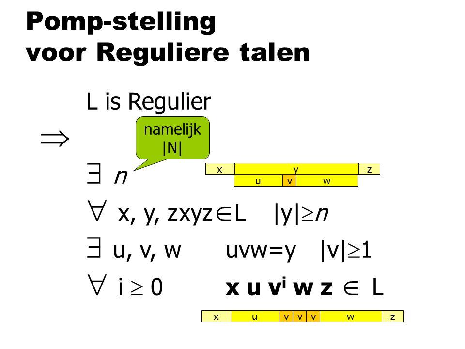 Pomp-stelling voor Reguliere talen L is Regulier   n  x, y, zxyz  L|y|  n  u, v, wuvw=y|v|  1  i  0x u v i w z  L vuw vuwxzvvyxz namelijk |N|