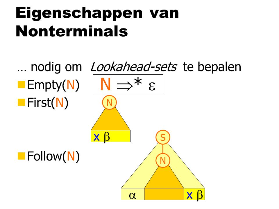 Eigenschappen van Nonterminals … nodig om Lookahead-sets te bepalen nEmpty(N) nFirst(N) nFollow(N) N  *  S  x  N N