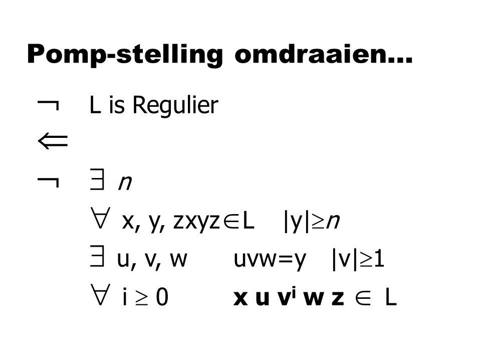 Pomp-stelling omdraaien… L is Regulier   n  x, y, zxyz  L|y|  n  u, v, wuvw=y|v|  1  i  0x u v i w z  L 