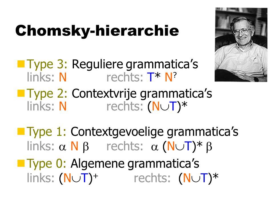 Chomsky-hierarchie nType 3: Reguliere grammatica's links: N rechts: T* N ? nType 2: Contextvrije grammatica's links: N rechts: (N  T)* nType 1: Conte