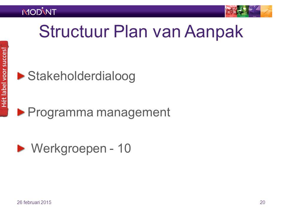 Structuur Plan van Aanpak Stakeholderdialoog Programma management Werkgroepen - 10 26 februari 201520