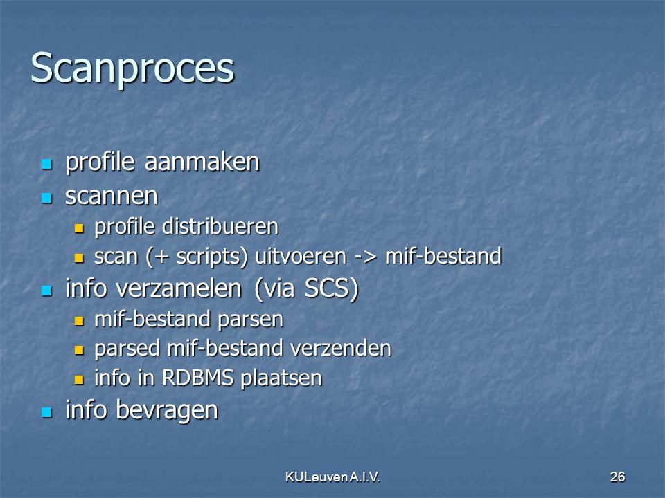 KULeuven A.I.V.26 Scanproces profile aanmaken profile aanmaken scannen scannen profile distribueren profile distribueren scan (+ scripts) uitvoeren ->