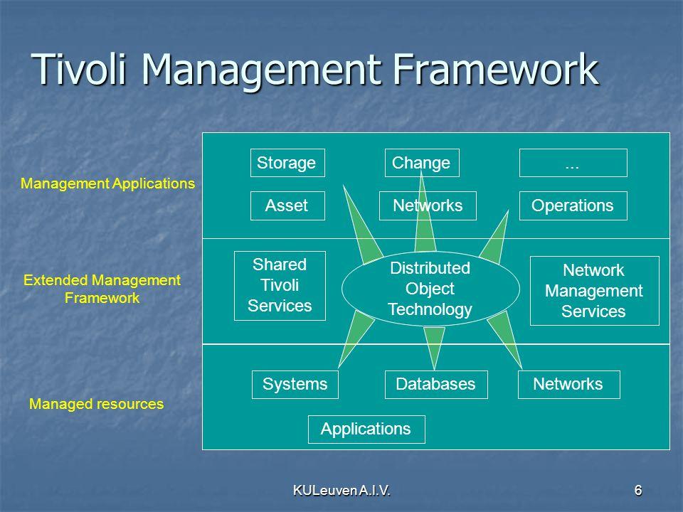 KULeuven A.I.V.7 Tivoli Management Region Tivoli Management Region server + managed nodes + endpoints Tivoli Management Region server + managed nodes + endpoints name registry name registry policy regions policy regions interconnected regions interconnected regions