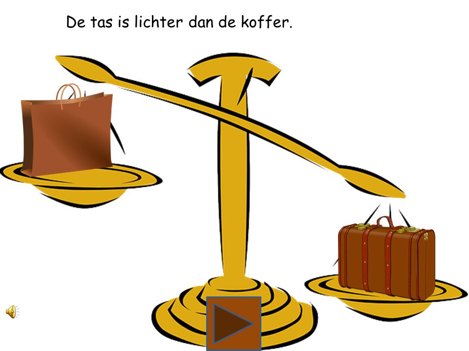 Wat is lichter, de tas of de koffer