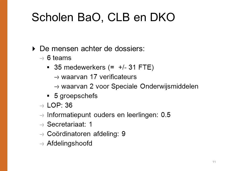 Scholen BaO, CLB en DKO De mensen achter de dossiers: 6 teams  35 medewerkers (= +/- 31 FTE) waarvan 17 verificateurs waarvan 2 voor Speciale Onderwi