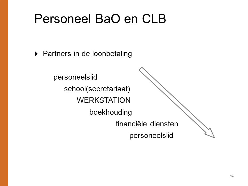 Personeel BaO en CLB Partners in de loonbetaling personeelslid school(secretariaat) WERKSTATION boekhouding financiële diensten personeelslid 14