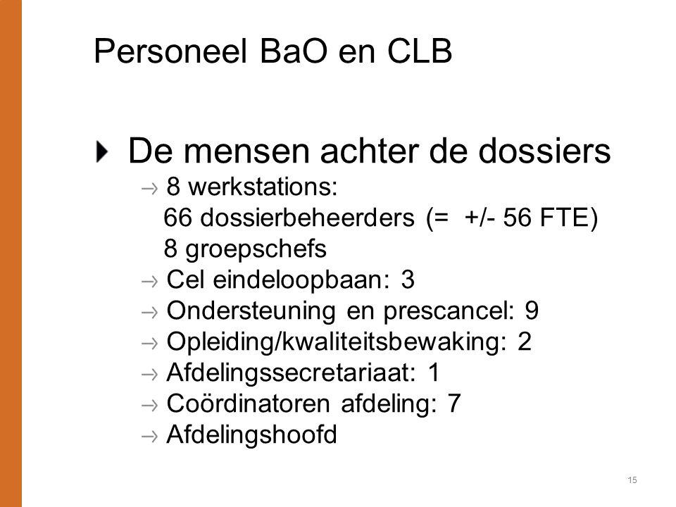 Personeel BaO en CLB De mensen achter de dossiers 8 werkstations: 66 dossierbeheerders (= +/- 56 FTE) 8 groepschefs Cel eindeloopbaan: 3 Ondersteuning