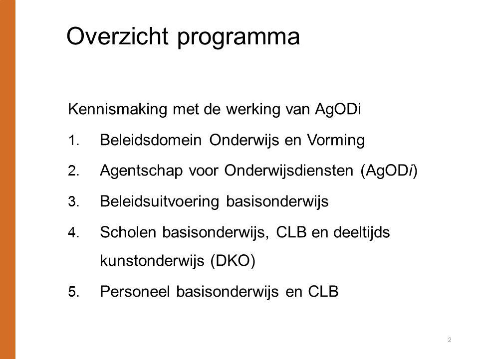 Minister beslist het beleid VLOR Vlaamse onderwijsraad geeft advies BeleidsvoorbereidingBeleidsuitvoering Departement onderwijs en vorming (12 entiteiten) Agentschap voor Onderwijsdiensten (6 entiteiten) Agentschap voor Hoger onderwijs, Volwassenenonderwijs en Studietoelagen (3 entiteiten) Agentschap voor infrastructuur in het onderwijs (4 entiteiten) Agentschap voor kwaliteitszorg in onderwijs en vorming (4 entiteiten) Beleidsdomein Onderwijs en Vorming