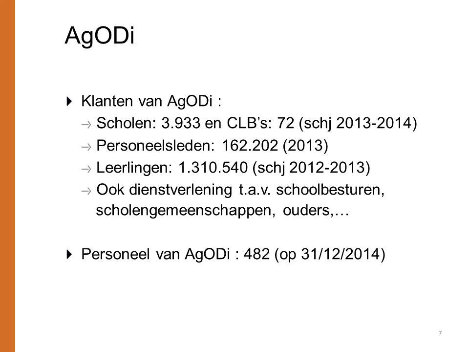 AgODi Klanten van AgODi : Scholen: 3.933 en CLB's: 72 (schj 2013-2014) Personeelsleden: 162.202 (2013) Leerlingen: 1.310.540 (schj 2012-2013) Ook dien