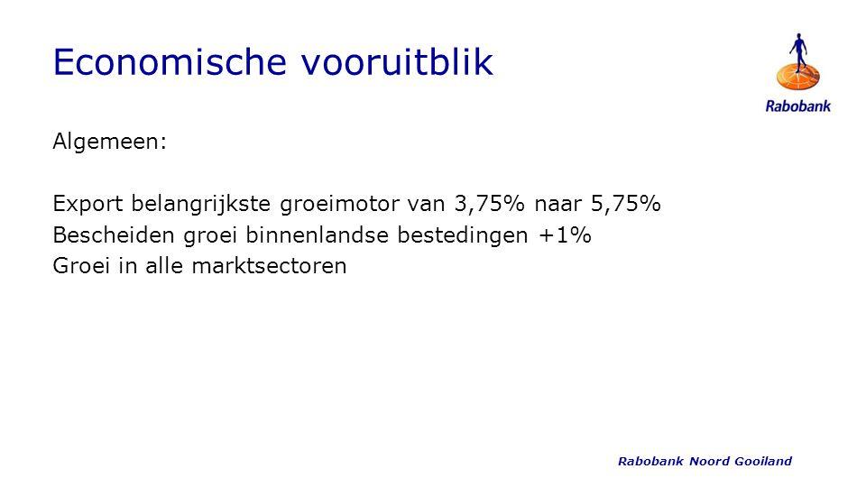 Economische vooruitblik Algemeen: Export belangrijkste groeimotor van 3,75% naar 5,75% Bescheiden groei binnenlandse bestedingen +1% Groei in alle marktsectoren Rabobank Noord Gooiland