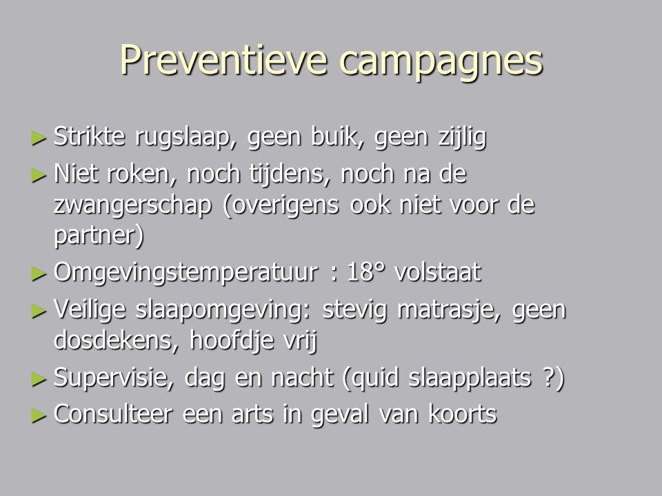 Preventieve campagnes ► Strikte rugslaap, geen buik, geen zijlig ► Niet roken, noch tijdens, noch na de zwangerschap (overigens ook niet voor de partn