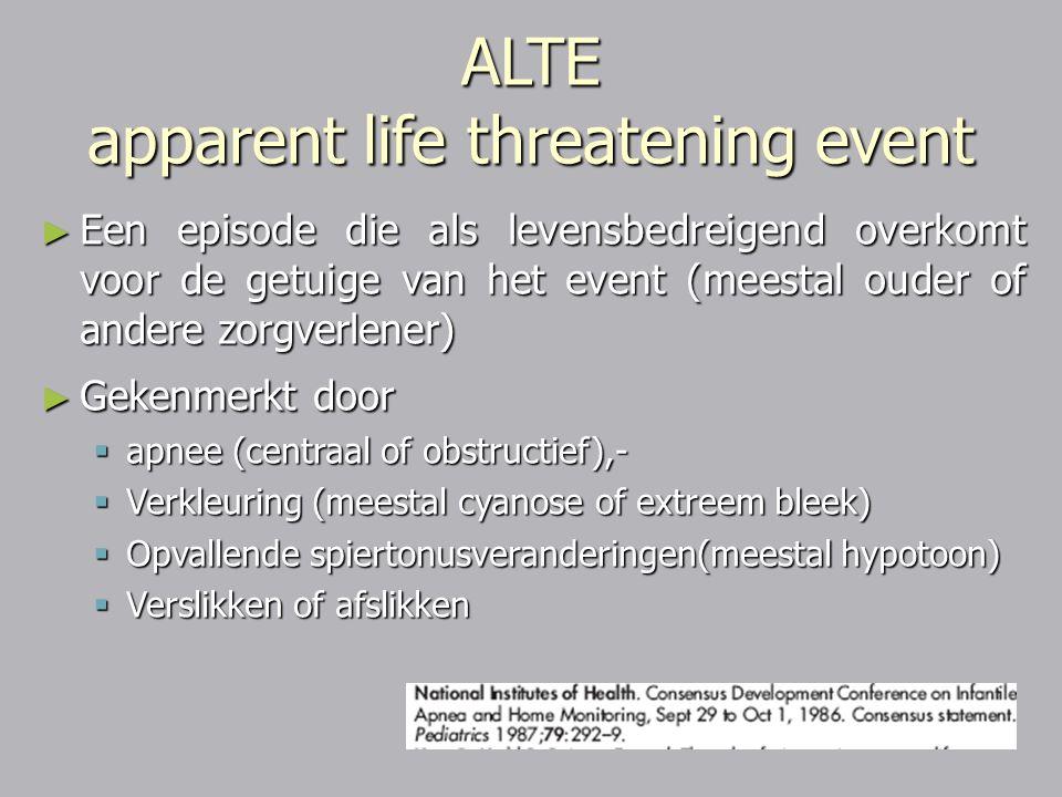 ALTE apparent life threatening event ► Een episode die als levensbedreigend overkomt voor de getuige van het event (meestal ouder of andere zorgverlen