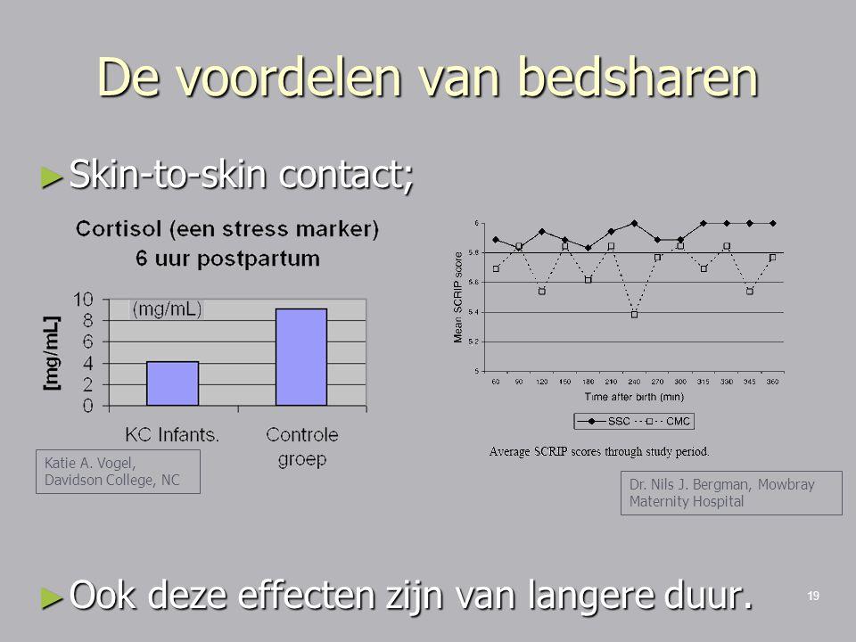 19 De voordelen van bedsharen ► Skin-to-skin contact; ► Ook deze effecten zijn van langere duur. Katie A. Vogel, Davidson College, NC Dr. Nils J. Berg