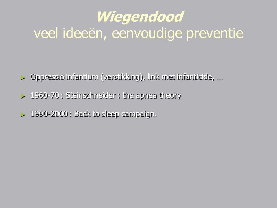 ► Oppressio infantium (verstikking), link met infanticide, … ► 1960-70 : Steinschneider : the apnea theory ► 1990-2000 : Back to sleep campaign. Wiege