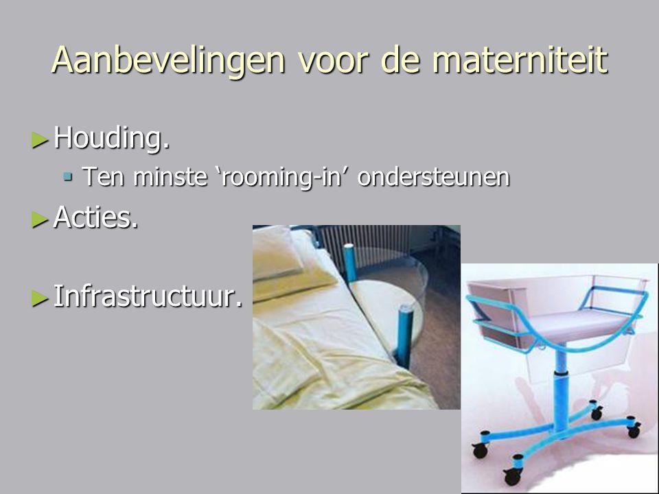 26 Aanbevelingen voor de materniteit ► Houding.  Ten minste 'rooming-in' ondersteunen ► Acties. ► Infrastructuur. 26