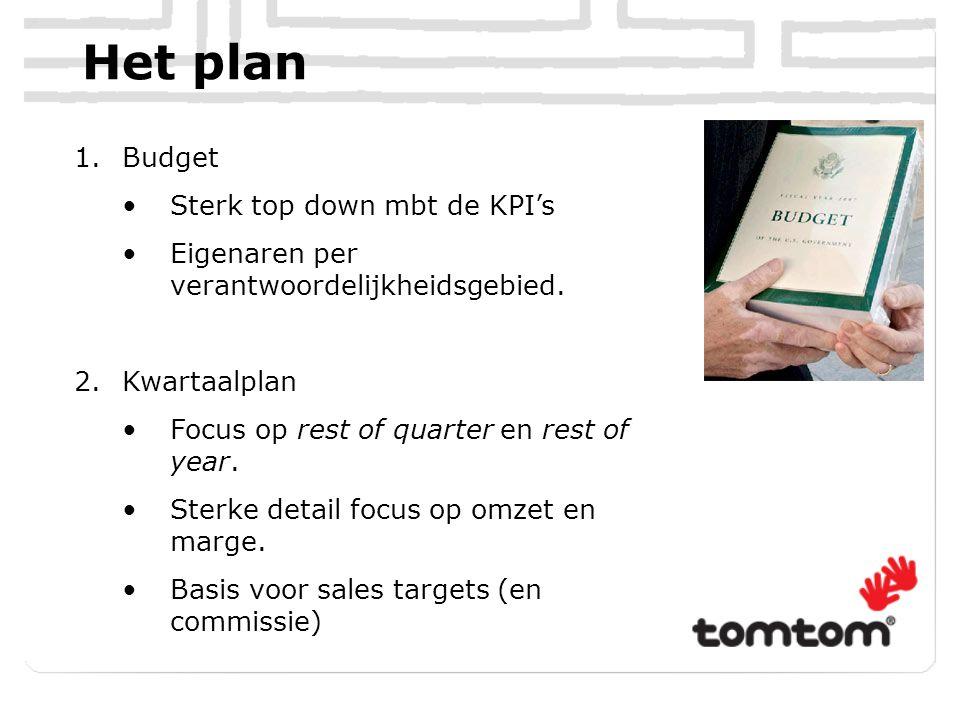 Het plan 1.Budget Sterk top down mbt de KPI's Eigenaren per verantwoordelijkheidsgebied. 2.Kwartaalplan Focus op rest of quarter en rest of year. Ster