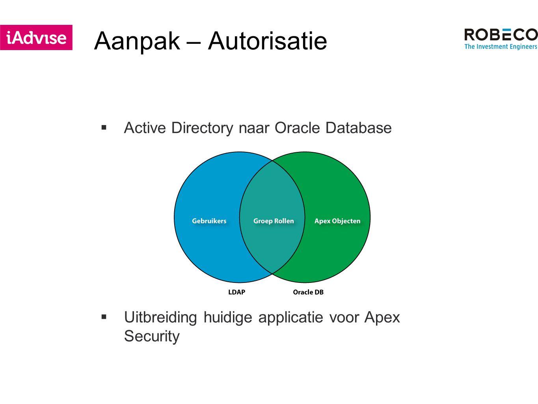 Aanpak – Autorisatie  Active Directory naar Oracle Database  Uitbreiding huidige applicatie voor Apex Security