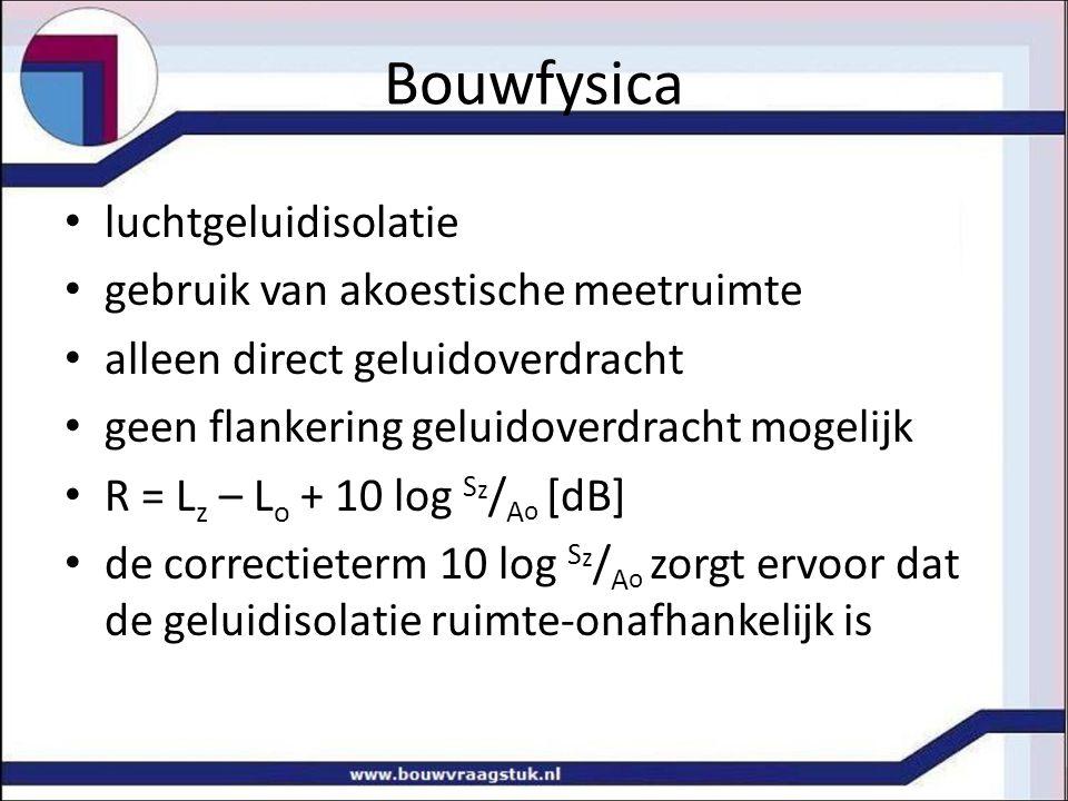 Bouwfysica luchtgeluidisolatie gebruik van akoestische meetruimte alleen direct geluidoverdracht geen flankering geluidoverdracht mogelijk R = L z – L