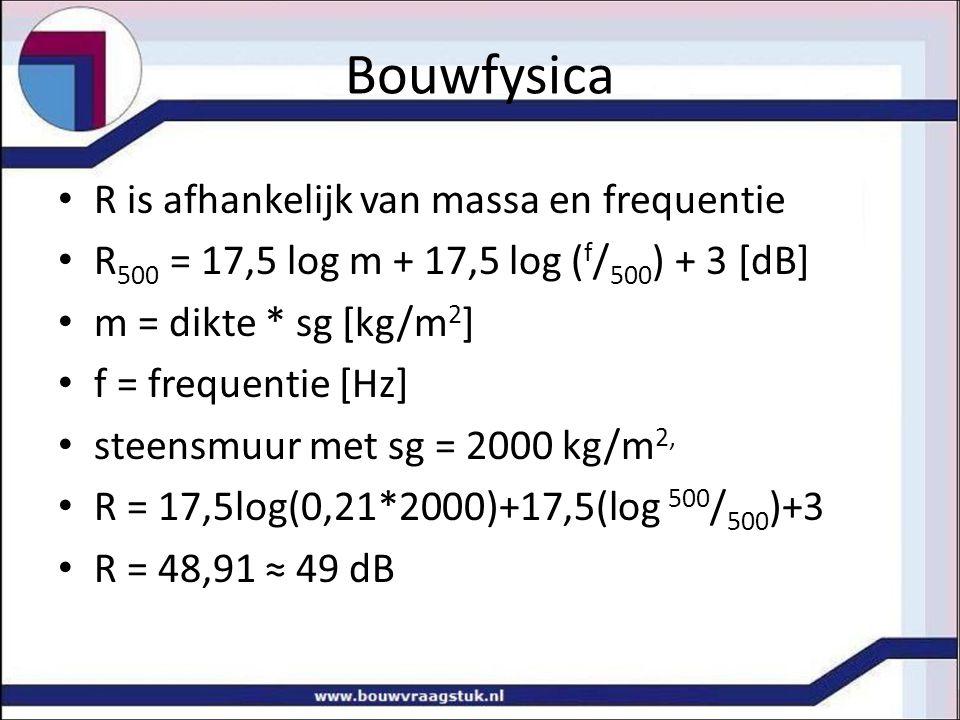 Bouwfysica R is afhankelijk van massa en frequentie R 500 = 17,5 log m + 17,5 log ( f / 500 ) + 3 [dB] m = dikte * sg [kg/m 2 ] f = frequentie [Hz] st